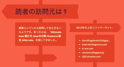 スクリーンショット 2013-12-31 13.06.58